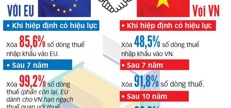 phe chuan 750x350 - Quốc hội phê chuẩn Hiệp định EVFTA, mở ra cơ hội tiếp cận thị trường 18.000 tỉ USD